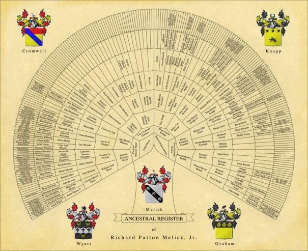 genealogy fan chart