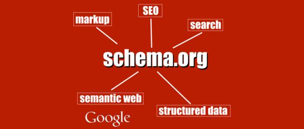 Schema_Org_Attributes